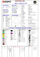 DDW-D1 ST1_ML_ GAS RATIO LOG _140m-5260m.pdf
