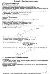 Exemples d'actions mécaniques.doc