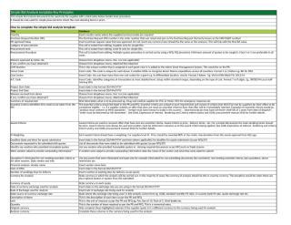 Appendix 1J Supplies Level III Bid Analysis Water fishring 26 April.xlsx