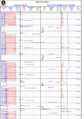 DDW D-2_ML_RTC_26.05.2013.pdf