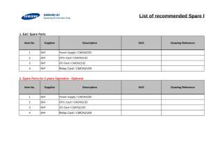 QIPP-JPN003-J00-2302 List of recommended Spare Parts.xlsx