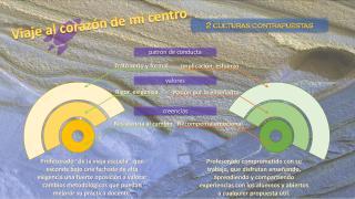 M7_U1_Ruta Verde_Ejercicio Viaje al corazón de mi centro.pdf