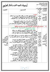 المجموعات البنيوية الكبرى و أشكال التضاريس.doc