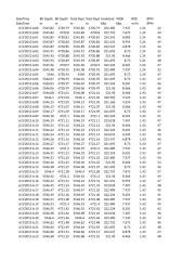 DDW-D2_timbase_03-06-2013.xls