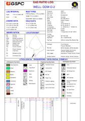 DDW-D2_ML_GAS RATIO LOG _176m-5300m.pdf